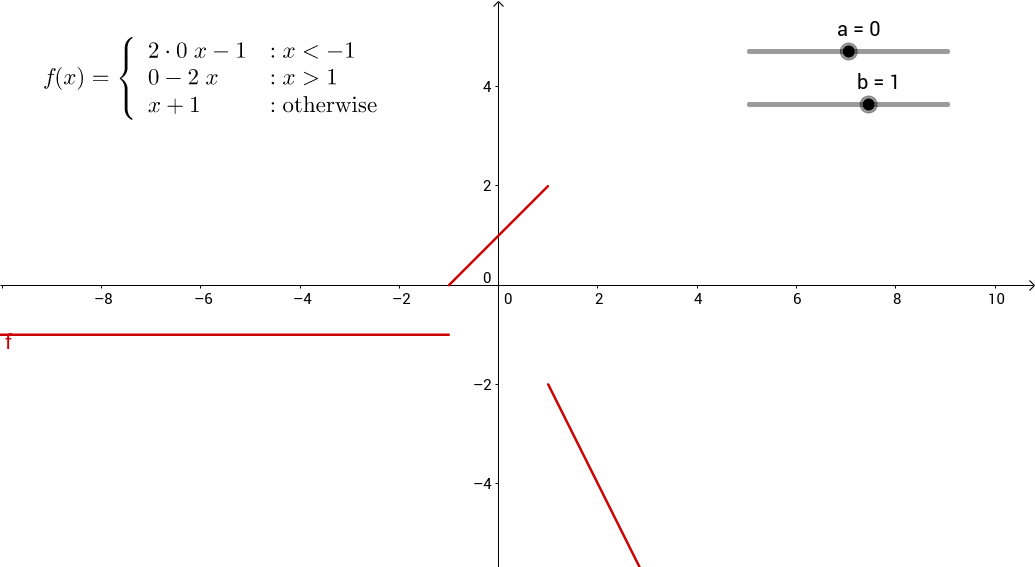 Copy of Piecewise linear function