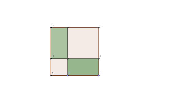 Construcción del Trinomio Cuadrado Perfecto