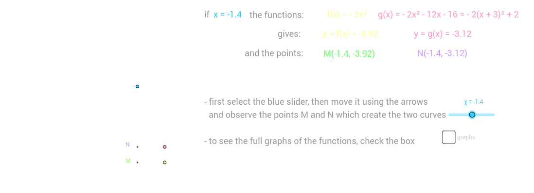 a translation of y=-2x^2
