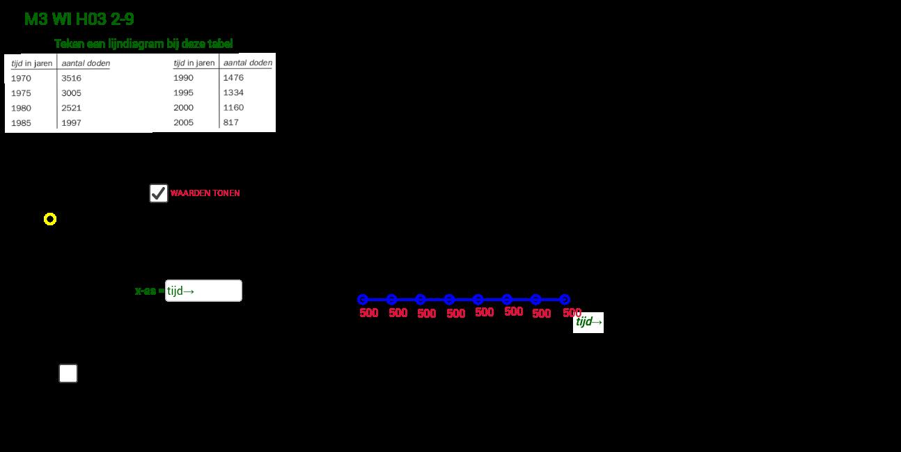 M3 WI H03 2-9