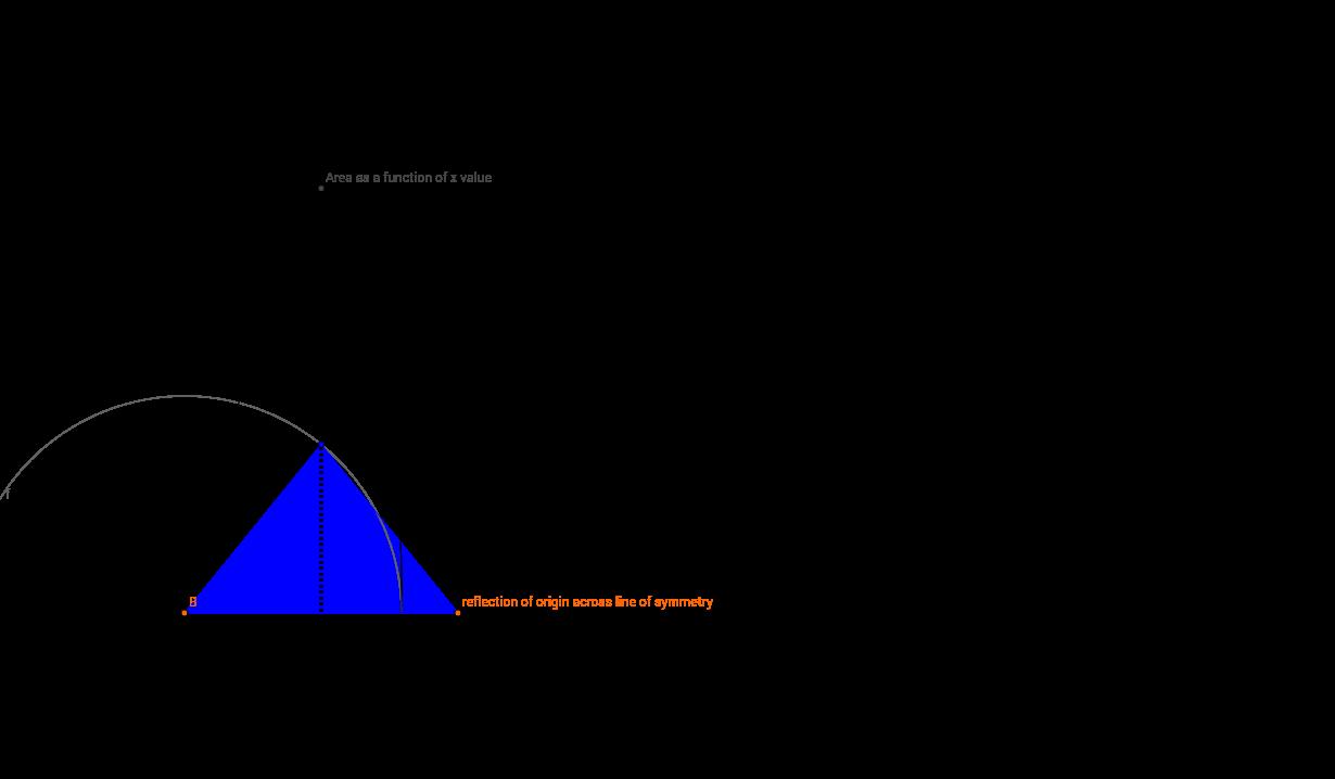 Optimization problem 5 geogebra view worksheet robcynllc Choice Image