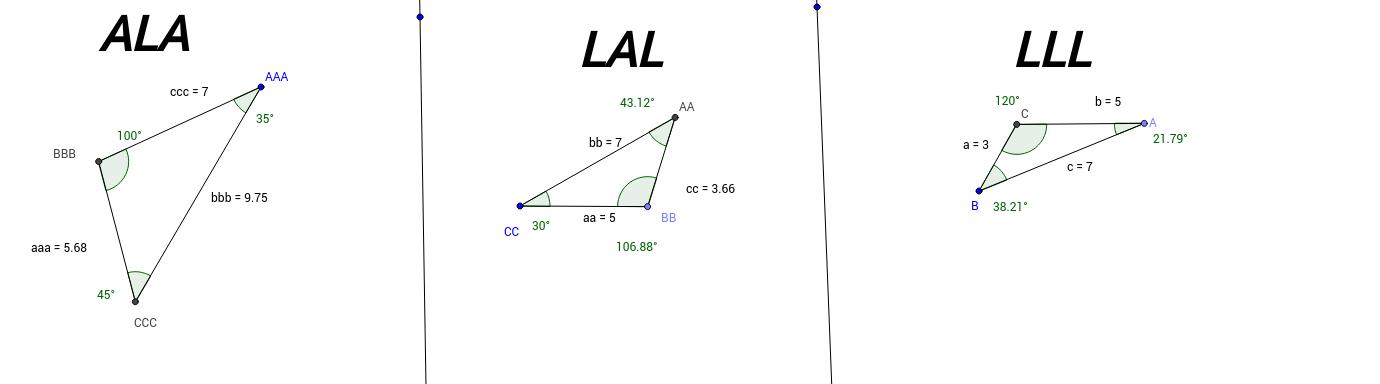 LLL, LAL, ALA