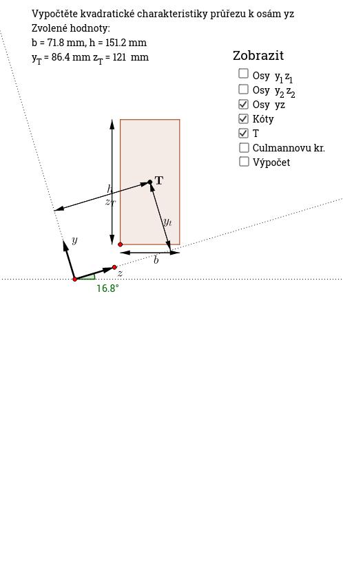 Kvadratické charakteristiky průřezu
