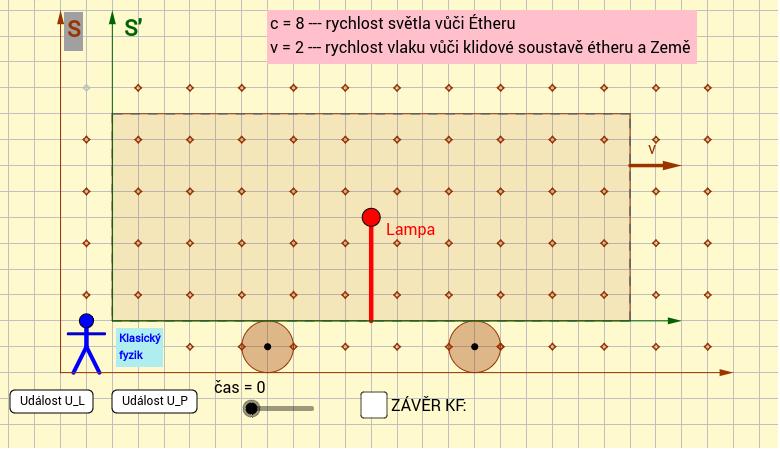 2) Popis z pohledu S (pozorovatel na Zemi)