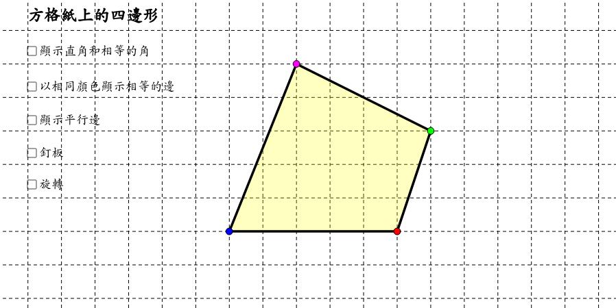 方格紙上的四邊形