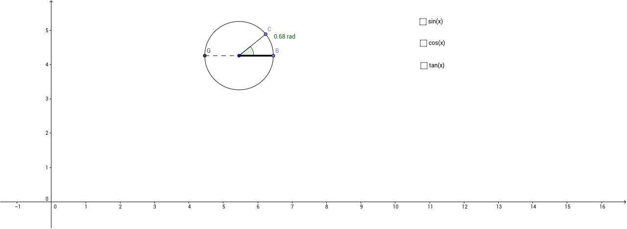 unit circle and trig functions geogebra. Black Bedroom Furniture Sets. Home Design Ideas