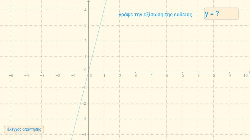 βρες την εξίσωση της ευθείας