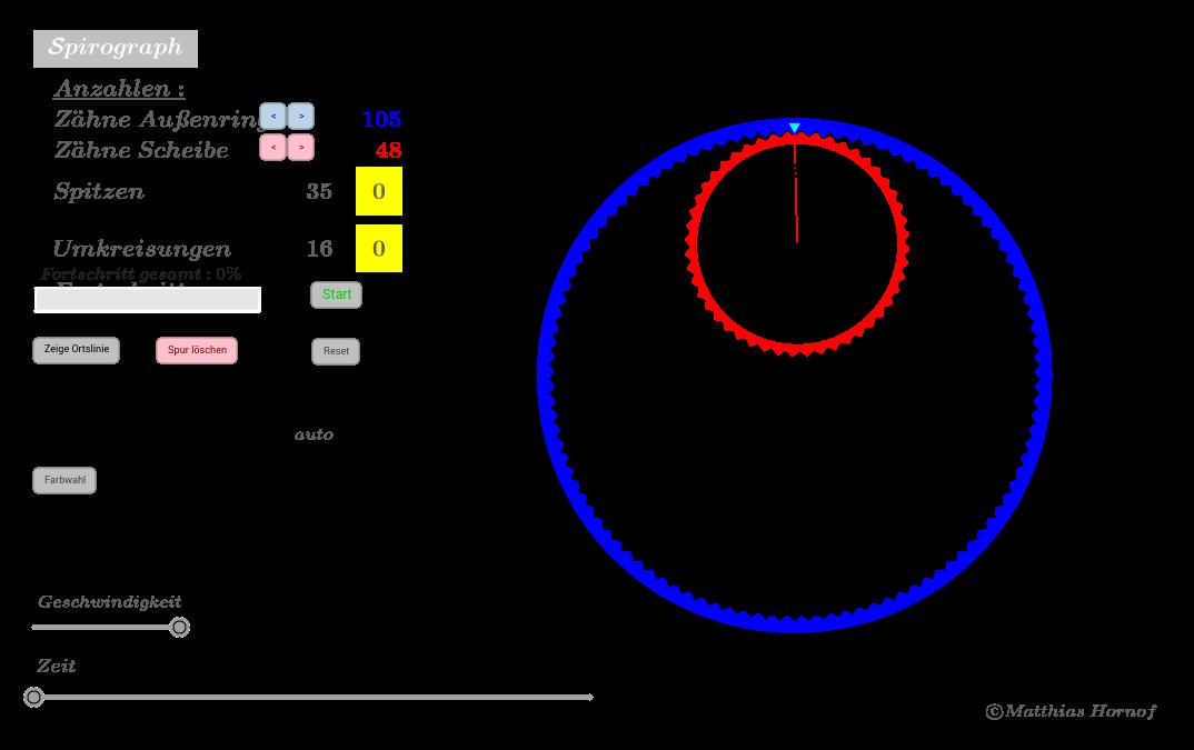 Spirograph