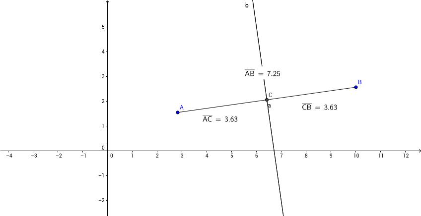 Perpendicular Bisector