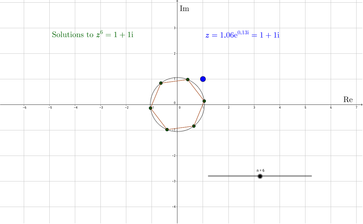 nth roots of a complex number - GeoGebra