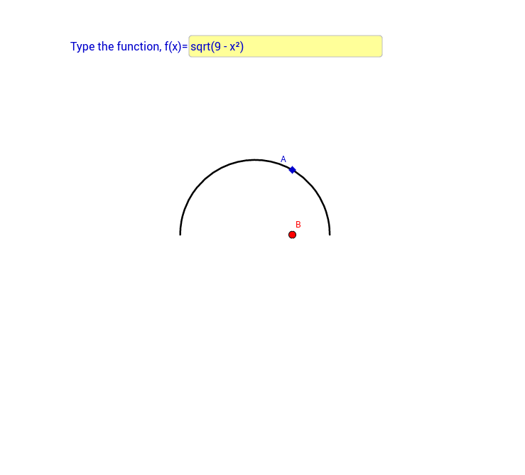 Domain of Functions