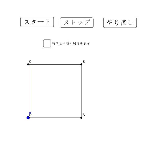 動点問題(1次関数)