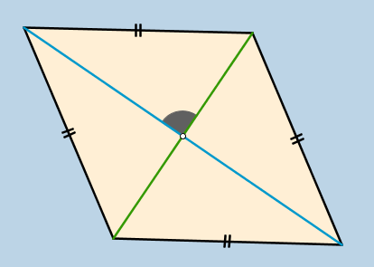 Rhombus Diagonals