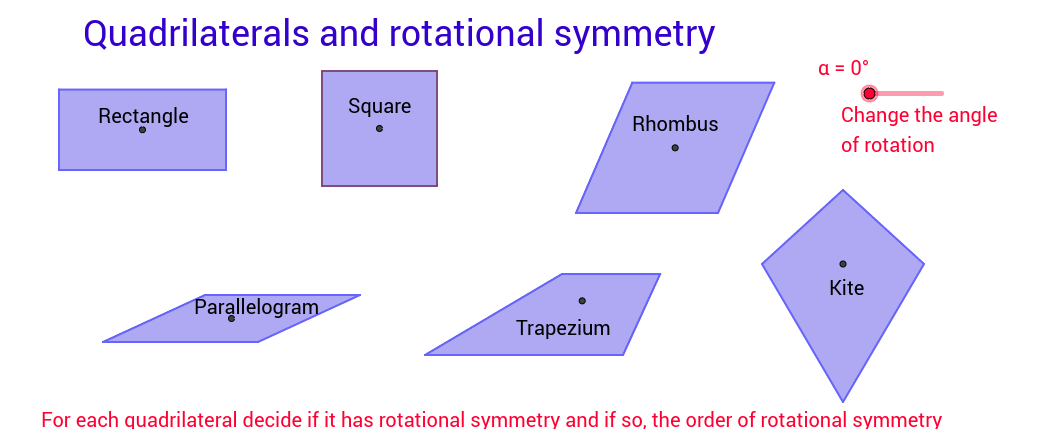 Rotational Symmetry of Quadrilaterals