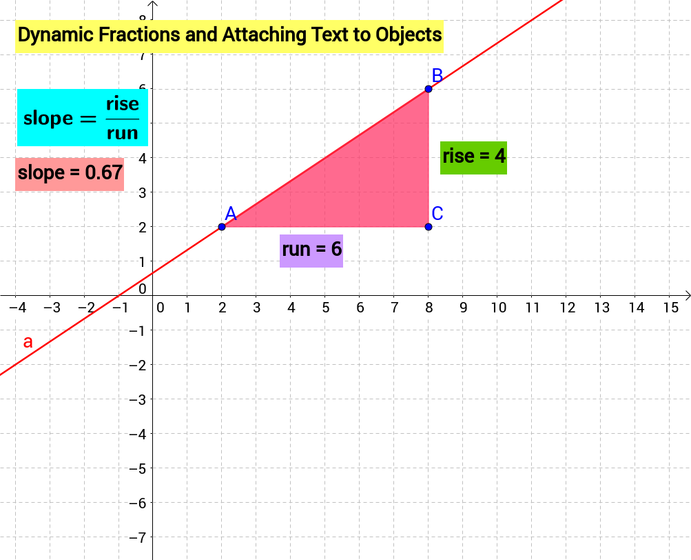 Dynamic Fractions and Attaching Text to Objects