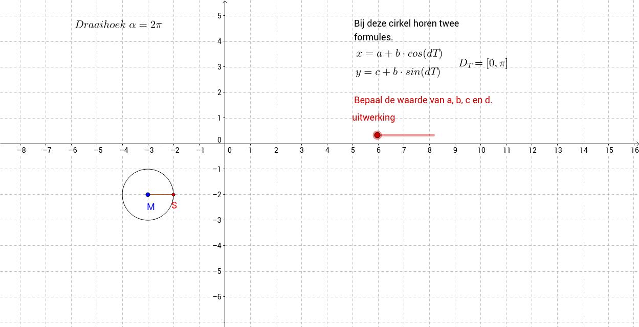 Parametervoorstelling. Formule opstellen.