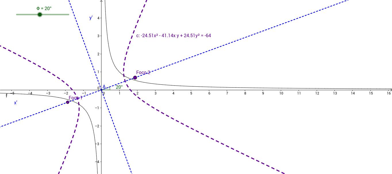 Ejemplo rotación de ejes