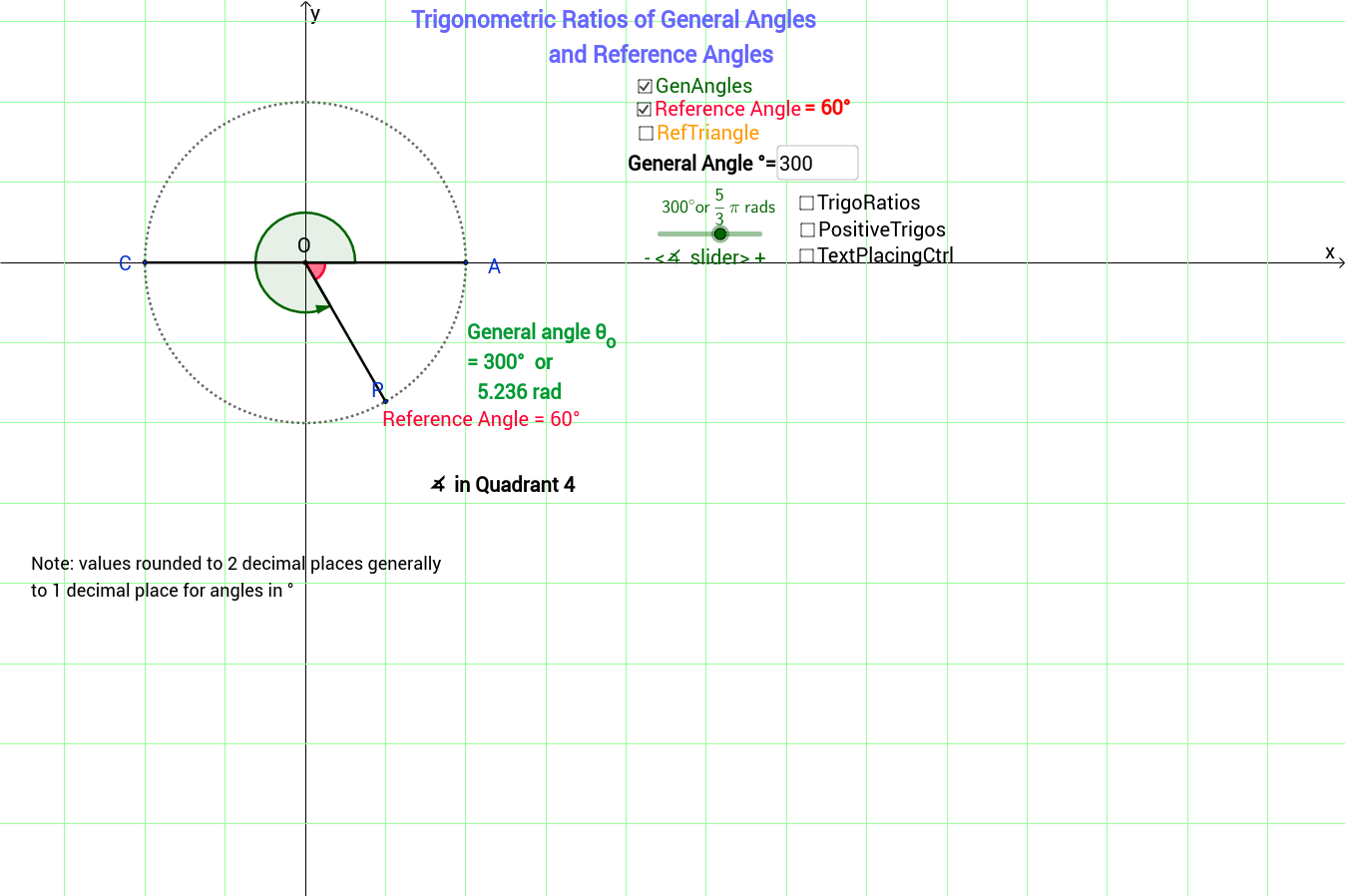 Trigonometric Ratios and Reference Angles of General Angles