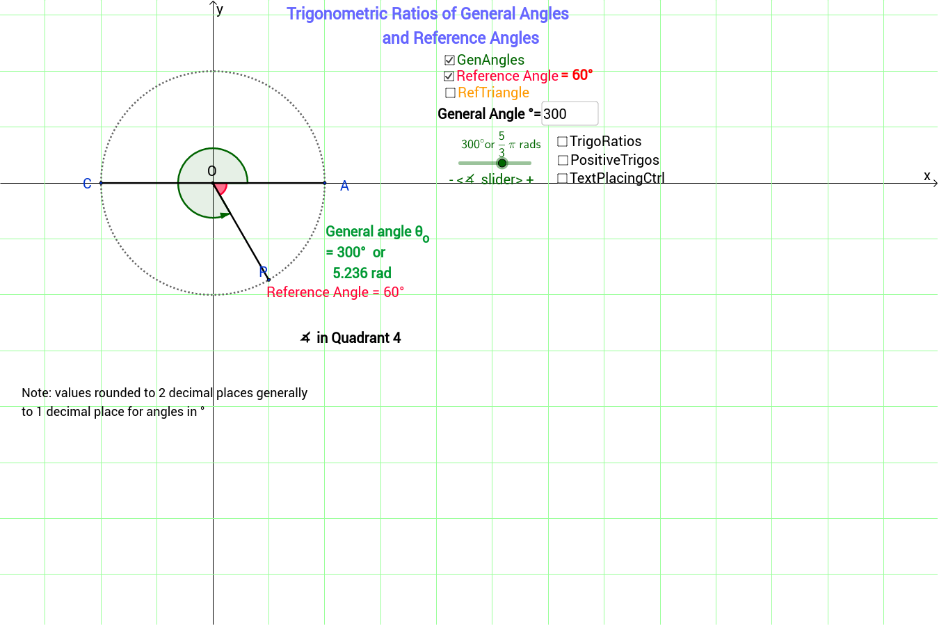 trigonometric ratios and reference angles of general angles geogebra. Black Bedroom Furniture Sets. Home Design Ideas
