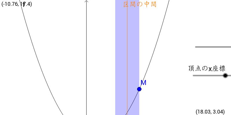 二次関数の最大最小
