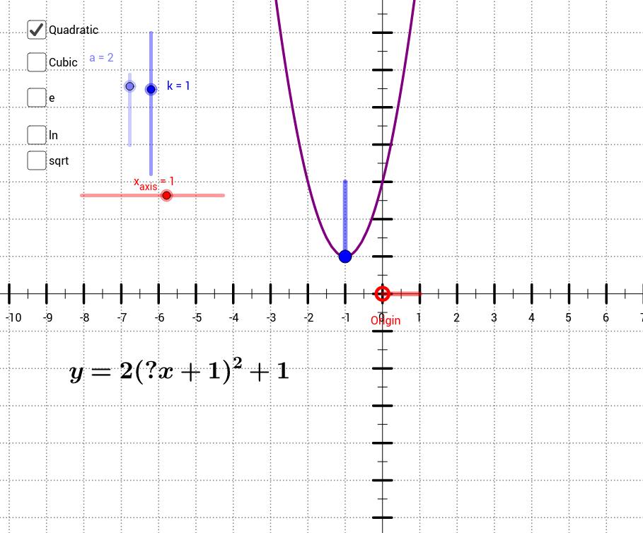 Y is X minus H and Plus K