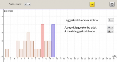 Leggyakoribb adat 8.