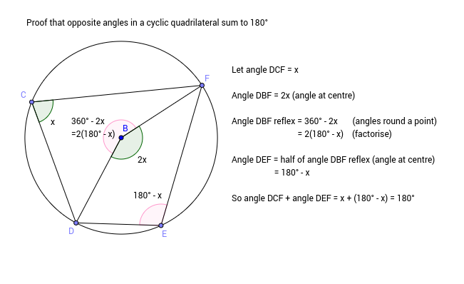 Cyclic Quadrilateral (Proof)