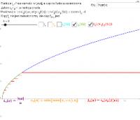 aproksymacja funkcji mierzalnej
