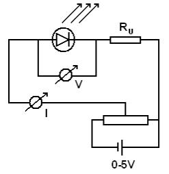 A Planck-állandó meghatározása LED-del