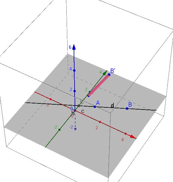 9D 3D ongelma 5_2