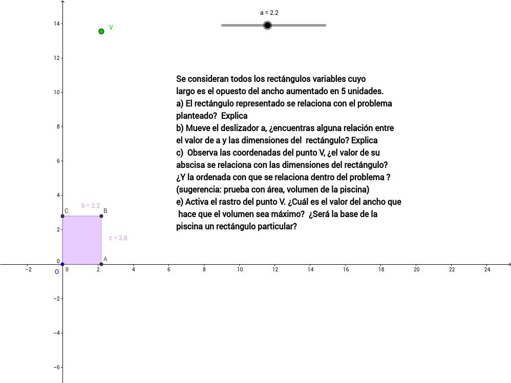 Libro GeoGebra para segundo de bachillerato Matemática N.C.