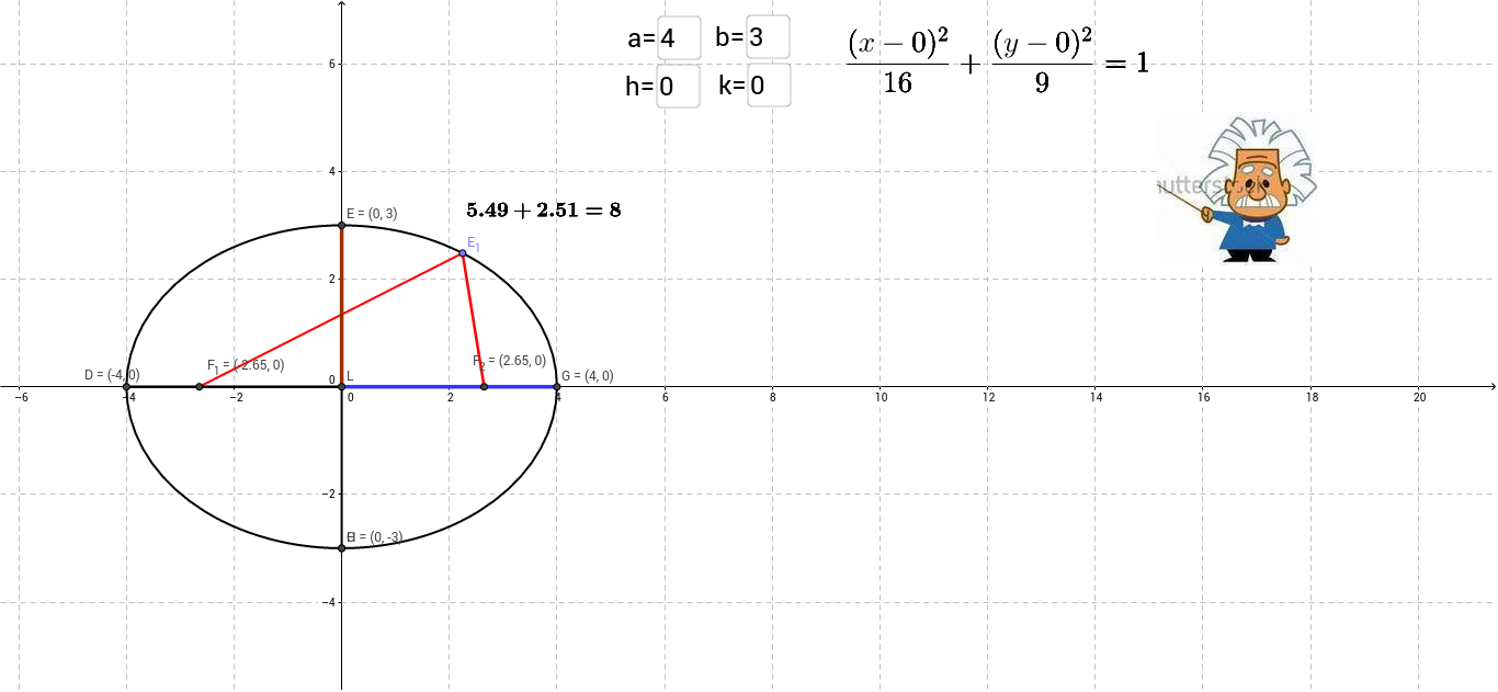 Worksheets Ellipse Worksheet exploring the equation of an ellipse geogebra b h and k affect be sure to look at how these numbers appear in modified from tom owsiaks worksheet ellipse