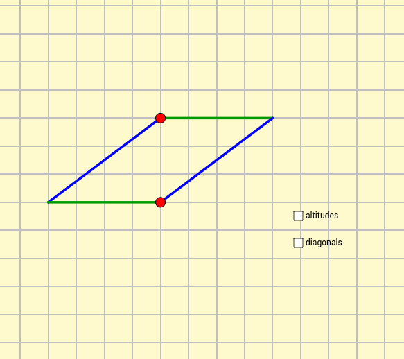 Squareness of Parallelograms
