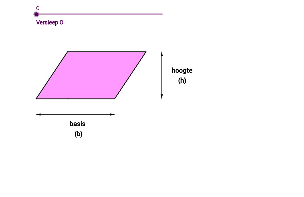 Oppervlakte van een parallellogram Atheneum2