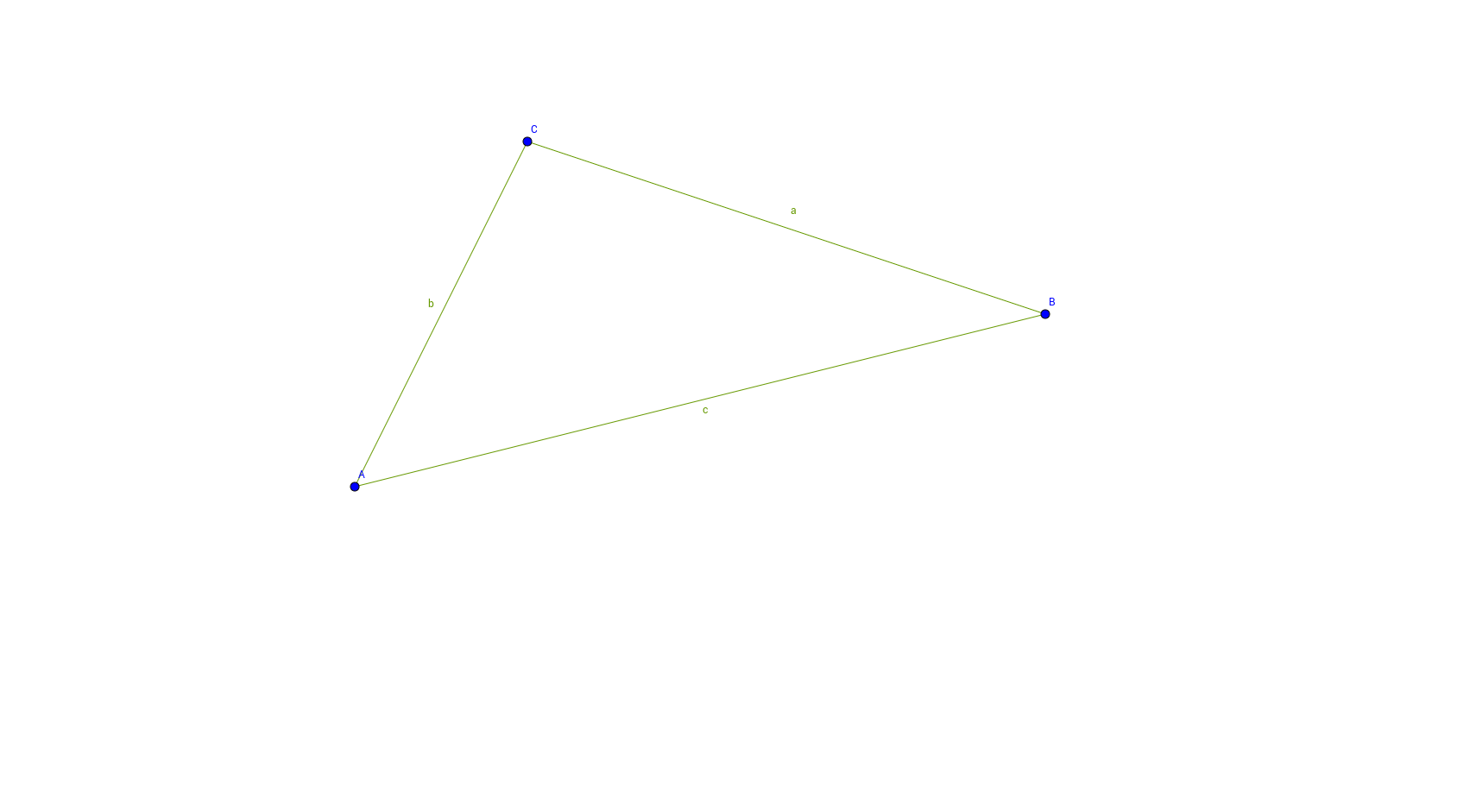 tarea 1 (Modulo 4) Circuncentro