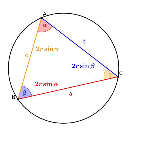 Teorema dei seni
