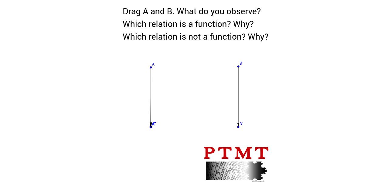 Identify Functions 5