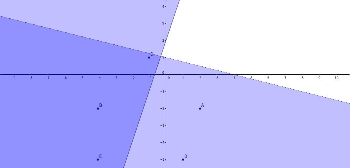 Algebracaching Lession 6.07