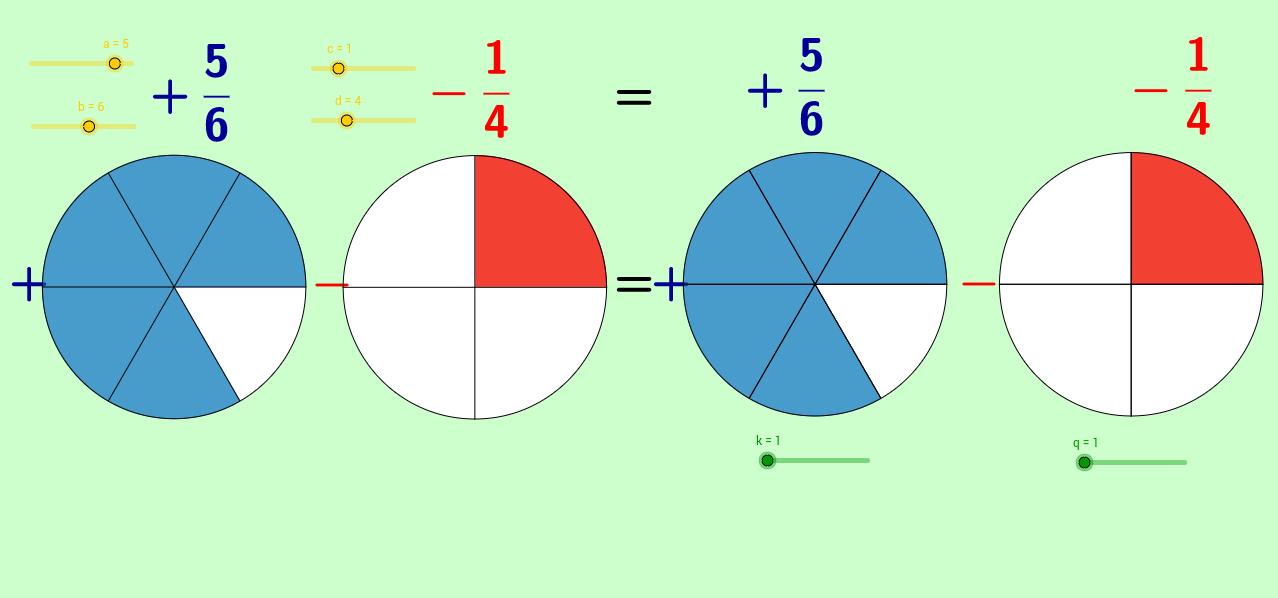 Diferencia de fracciones