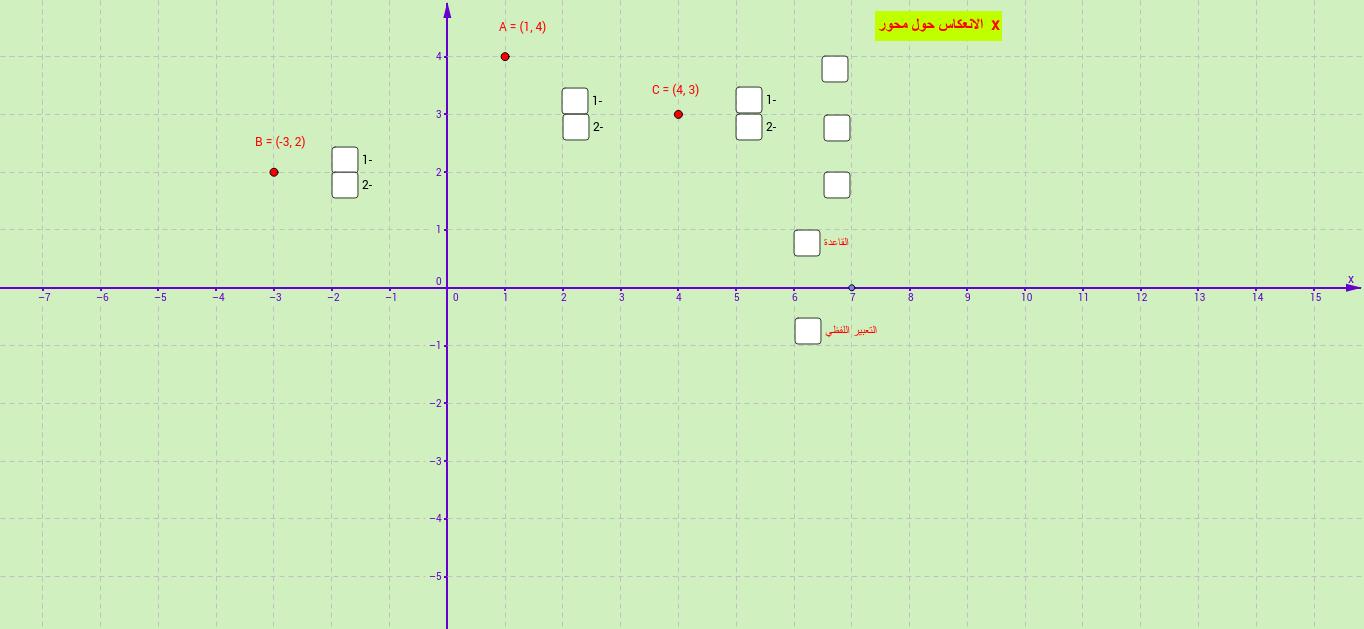 الانعكاس حول محور X