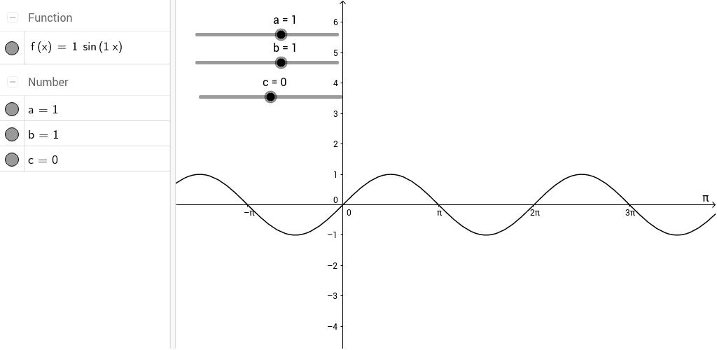 Sinuskurve mit Parametern