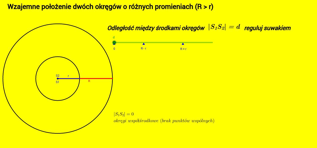 Wzajemne położenie dwóch okręgów