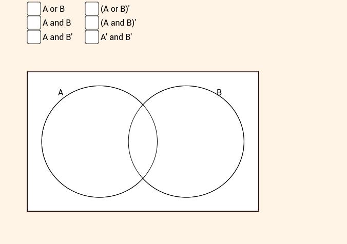 Venn Diagrams, shaded area