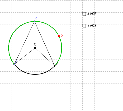 Angle at centre is twice the angle at the circumference v2