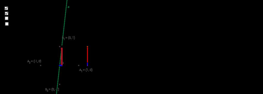 Grafici na trigonometriskite funkcii