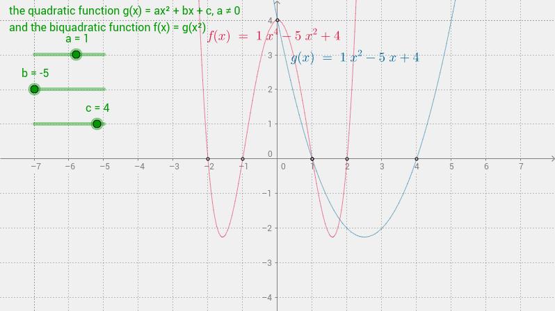 f(x)=ax^4+bx^2+c