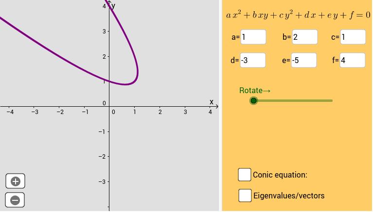 Classification Of Conics General Case Geogebra