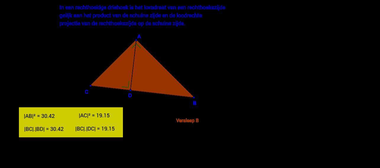 SVE_projectiestelling1