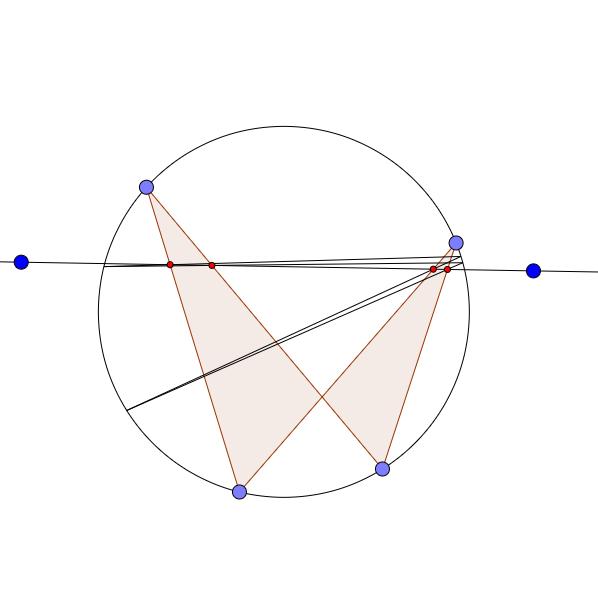 Cyclic Quadrilateral Porism