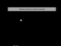 Atividades relacionadas ao conceito de continuidade.pdf